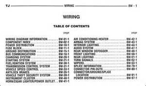 Jeep Wrangler Wiring Diagram 2012 Jeep Wrangle Unlimited Fuse Diagram Autos Post