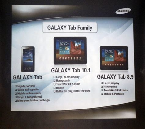 Samsung Tab Family in the with samsung galaxy s ii and tab 10 1 hardwarezone sg