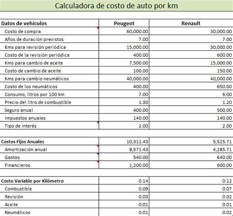 formato de excel para calculo de declaraciones mensuales 2016 planilla de excel para calculadora de gastos de veh 237 culo