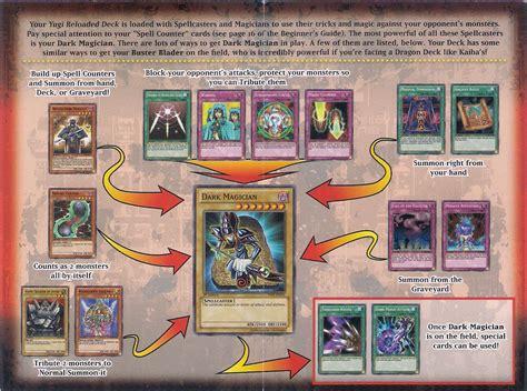 Starter Deck: Yugi Reloaded   Yu Gi Oh!   FANDOM powered
