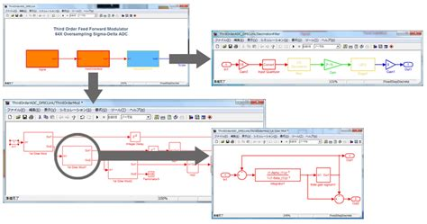 integrated circuit in matlab a next generation workflow for system level design of mixed signal integrated circuits matlab