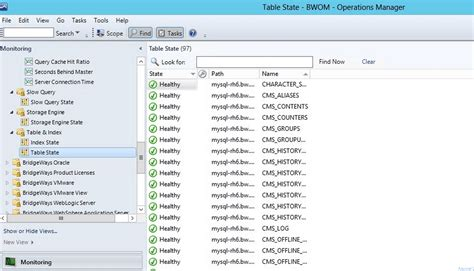 who leads the rdbms pack aboutcom databases how to monitor mysql using scom and bridgeways management