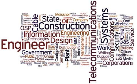 Design Engineer Telecommunications | michael w meissner rcdd purveyor of telecommunications