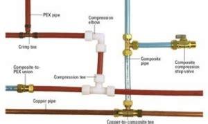 Basics Of Plumbing by Diy Plumbing The Basic Methods Of Bathtub Installation