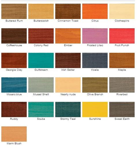 interior wood stain colors home depot water based stain