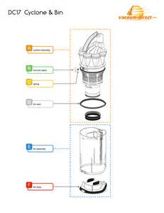 Rug Doctor Inc Dyson Dc17 Parts Diagram