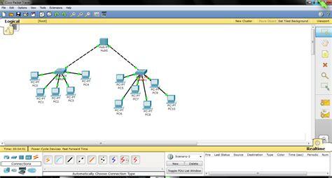 membuat jaringan wifi jarak jauh membuat desain jaringan dengan cisco packet tracers