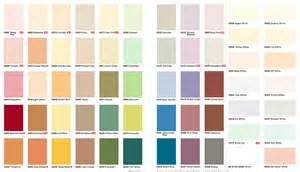 ici paint colors ici paint colours