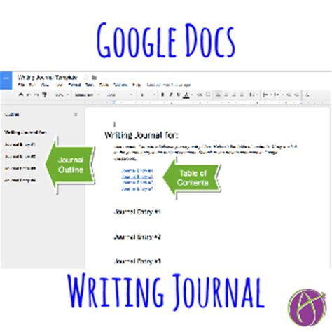 journal template for google docs google docs writing journal teacher tech