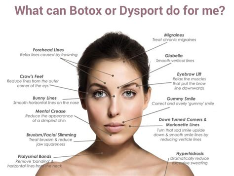 With The Most Botox by Botox Treatment Lip Fillers Cincinnati Ohio