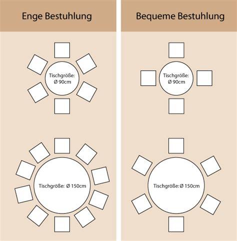 Wieviel Platz Pro Person Am Tisch by Entscheidungshilfe Zur Tischgr 246 223 E Allnatura De