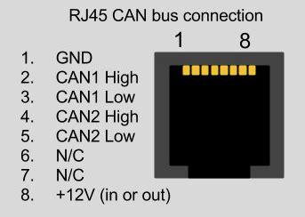 rj45 wiring diagram wiki wiring free printable