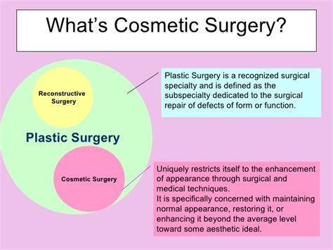 7 Cosmetic Procedures Id To by Cosmetic Surgery