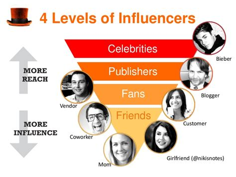 celebrity power definition why micro influencers matter and how you can work with