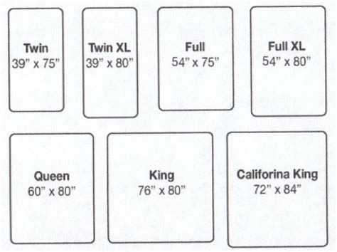 bed sizing chart useful tip mattress size chart useful tips tricks pinterest mattress charts