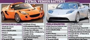 Electric Car Vs Petrol Car Acceleration Top Gear Sued By Tesla Motors Rigged Electric Car