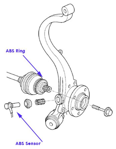 abs wheel sensor question
