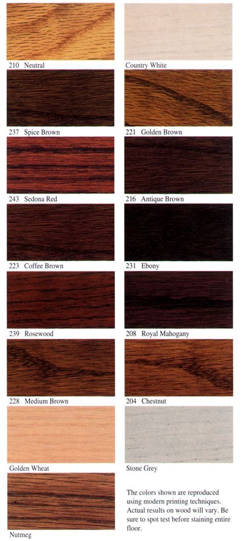 wood floors stain colors for refinishing hardwood floors