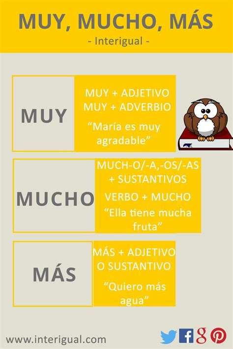 spanish tutor grammar and 1473602378 best 25 spanish ideas on
