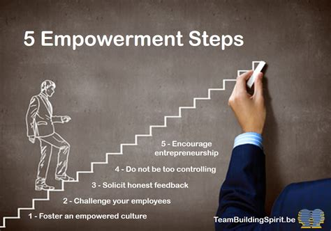 improve empowerment of your employees