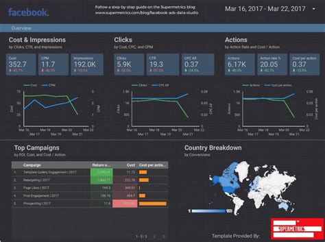 21 Sle Google Data Studio Reports For You To Copy And Use Hook Agency Data Studio Social Media Template