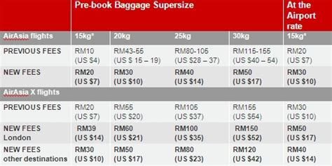 airasia excess baggage fees airasia luggage new fees pre book online to save more