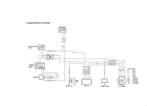 1998 yamaha blaster wiring diagram contemporary
