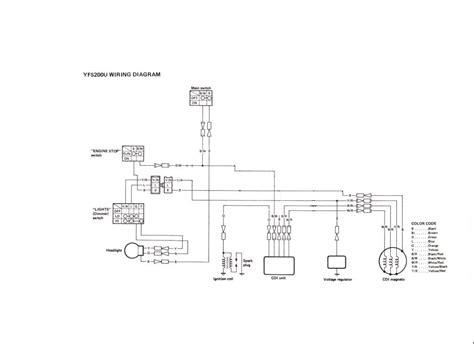 yamaha blaster stator wiring diagram yhgfdmuor net