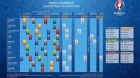 Calendario Football 2016 Het Resterende Speelschema Het Ek Voetbal 2016 Ek