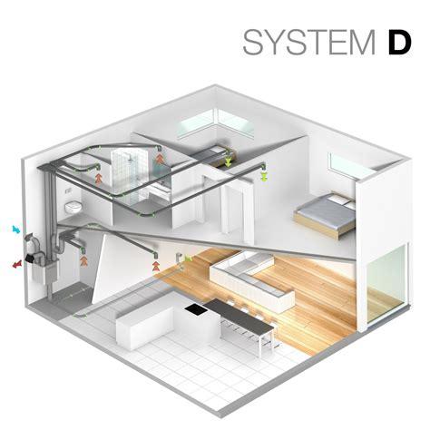 vasco d impianto di ventilazione meccanica forzata d 150ep ii by vasco