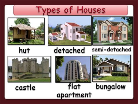 Types Of Houses | types of houses powerpoint