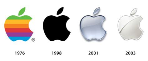 logo evolution apple assignment graphics 217 a page 19