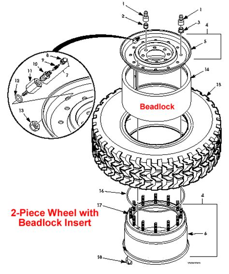 how to make bead lock rims changing tires on hummer wheels