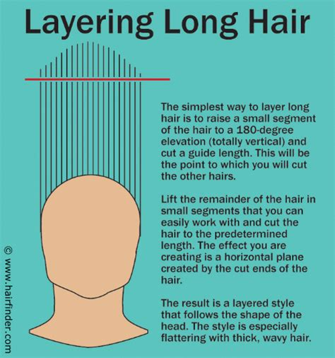 show me how to cut layers how to cut hair in long layers hairstyle for women man