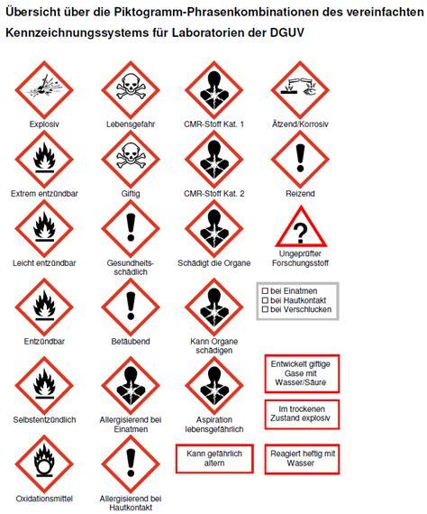 werkstatt piktogramm ghs was 228 ndert sich bei der gefahrstoffkennzeichnung im