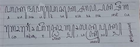 tulisen nganggo aksara bahasa jawa kanghi beneraku
