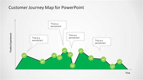 customer journey powerpoint template 6162 01 customer journey map 2 slidemodel
