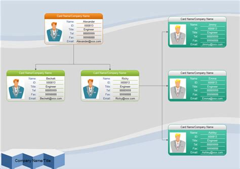 sales structure template sales organizational chart