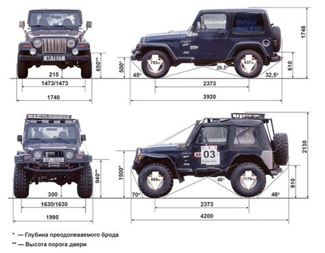 2017 jeep wrangler dimensions 30 best jeep blueprints images on jeep jeeps