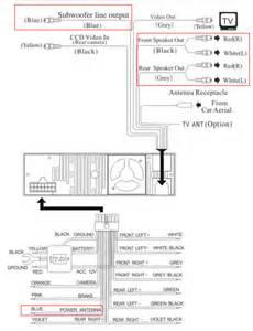 car dvd player wiring diagram car get free image about wiring diagram