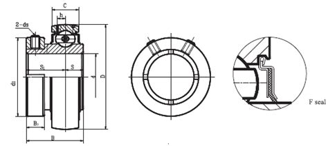 Bearing Insert Uc 215 Asb insert bearing china insert bearing uc bearing sa