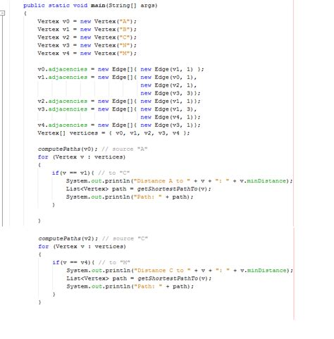 coding shortest path dijkstra algorithm wrong path web development