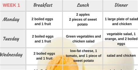 Boiled Egg In A Detox Diet by The Boiled Egg Diet Lose 20 Pounds In Just 2 Weeks
