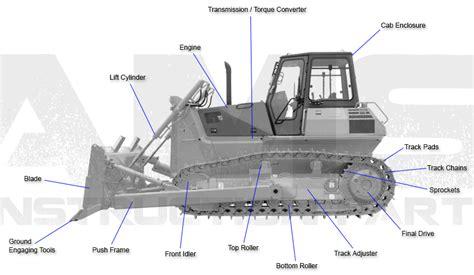 ams construction parts john deere bulldozer replacement parts