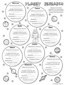 Planet Research Project Outline by Free Planet Research Worksheet By Imaginative Tpt