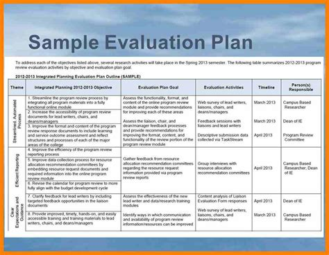 doc 813579 sle evaluation plan sle evaluation