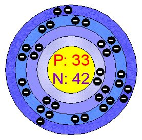 How Many Protons Neutrons And Electrons Does Arsenic Chemical Elements Arsenic As
