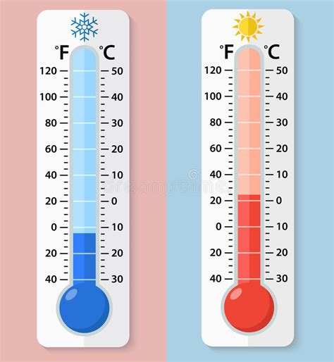 Termometer Fahrenheit thermometer fahrenheit and celsius for measuring heat and cold stock vector illustration of