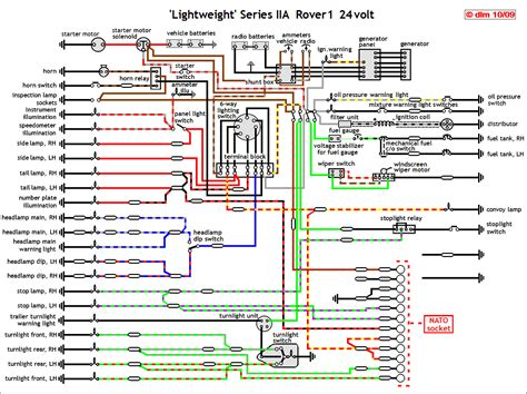 land rover defender light wiring diagram free