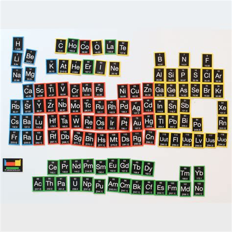web elements periodic table molymod fat molecular model kit periodic table shop